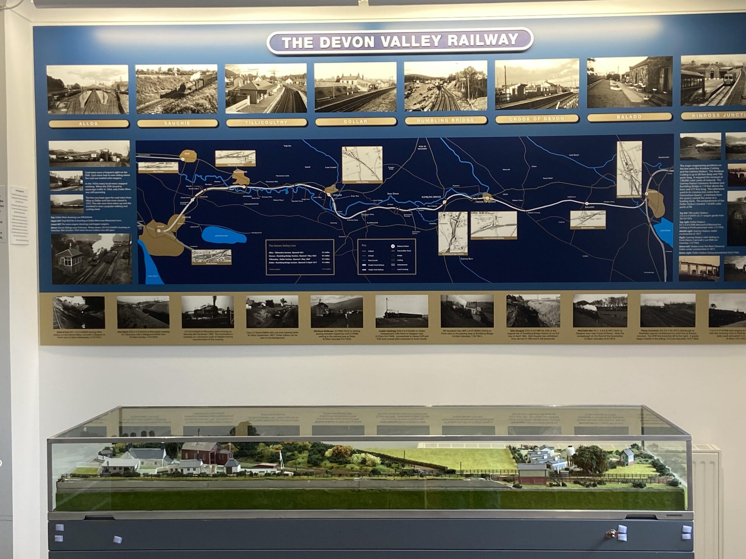 Railway exhibition 2021